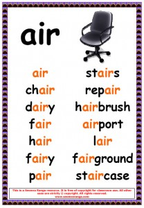 Phonics Poster – air Words