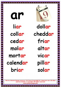 Phonics Poster – ar Words