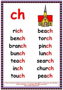 Phonics Poster – ch Words 1