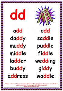 Phonics Poster – dd Words