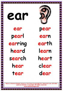 Blend Words Worksheets moreover Think Pair Share Activity Worksheet ...