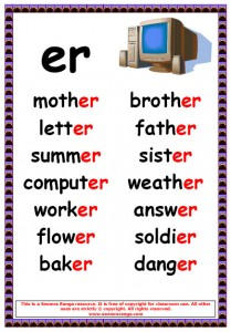Phonics Poster – er Words 1