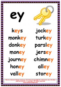 Phonics Poster – ey Words