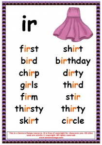 Printables Ir Words Phonics phonics poster ir words