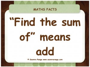Maths Facts