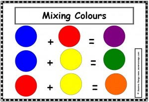 Mixing Colours