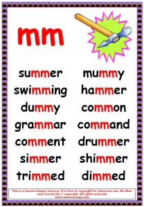 Phonics Poster – mm Words