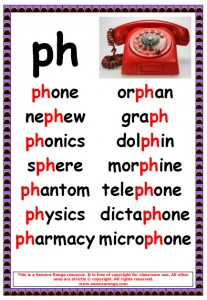 Phonics Poster – ph Words | Seomra Ranga