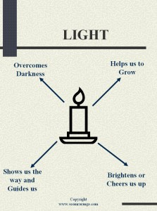 Confirmation Service of Light