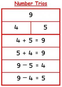 Number Trios
