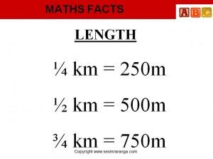 Maths Facts 01