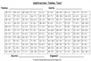 Subtraction Tables Test