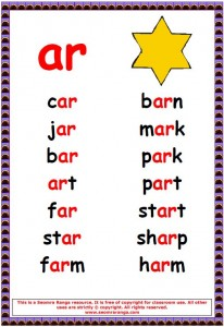 Phonics Poster ar Words 01