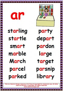 Phonics Poster – ar Words 03