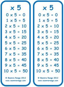 Multiplication Bookmark x5