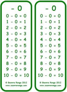 Subtraction Bookmark -0
