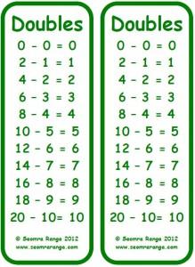 Math Fact Trick: Subtraction