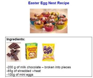 Easter Egg Nest Recipe