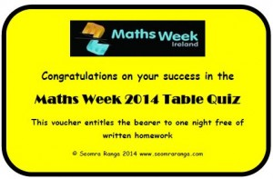 Maths Week Homework Vouchers