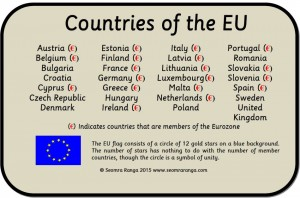 Countries of the EU Word Mat