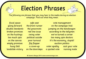 Election Phrases Word Mat