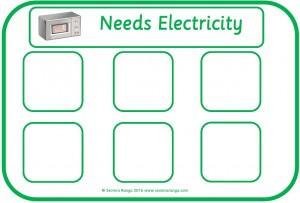 Sorting Electricity