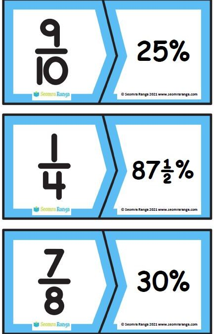 Fractions/Percentages Dominoes